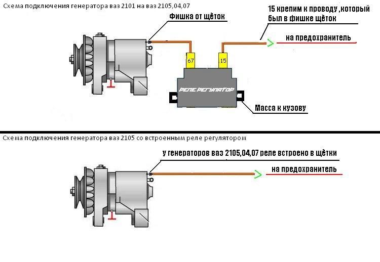 78a9dbas 960 - Щетки для генератора ваз 2107