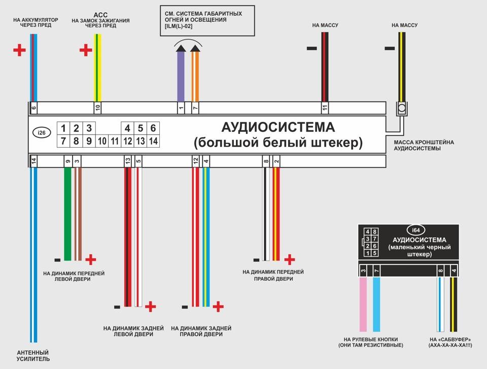 Схема проводки магнитолы на динамики