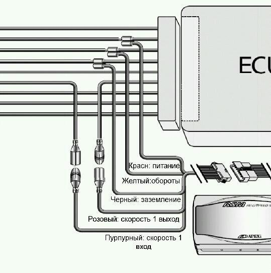 78ca232s 960 apexi avcr wiring manual efcaviation com ram wiring diagram at alyssarenee.co