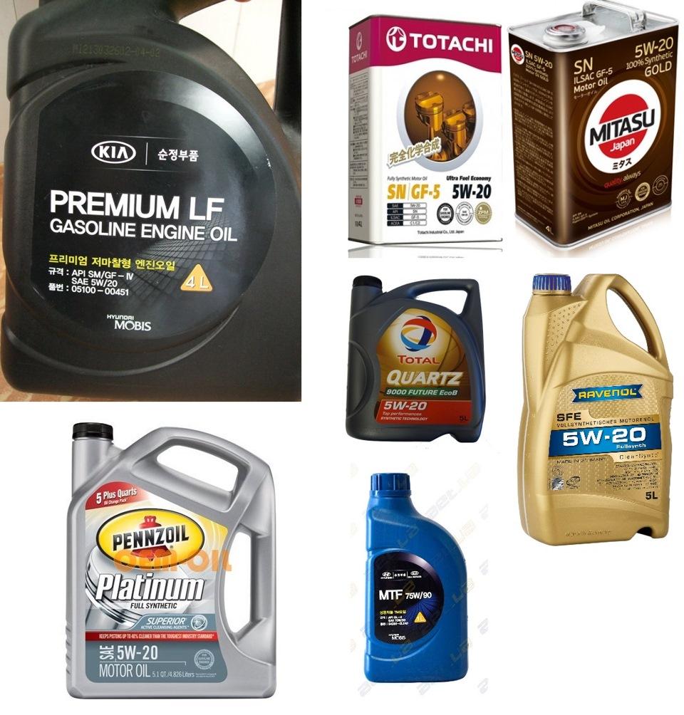 отзывы hyundai premium lf gasoline sm/gf-4