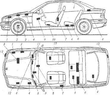 Номера двигателей BMW (БМВ):