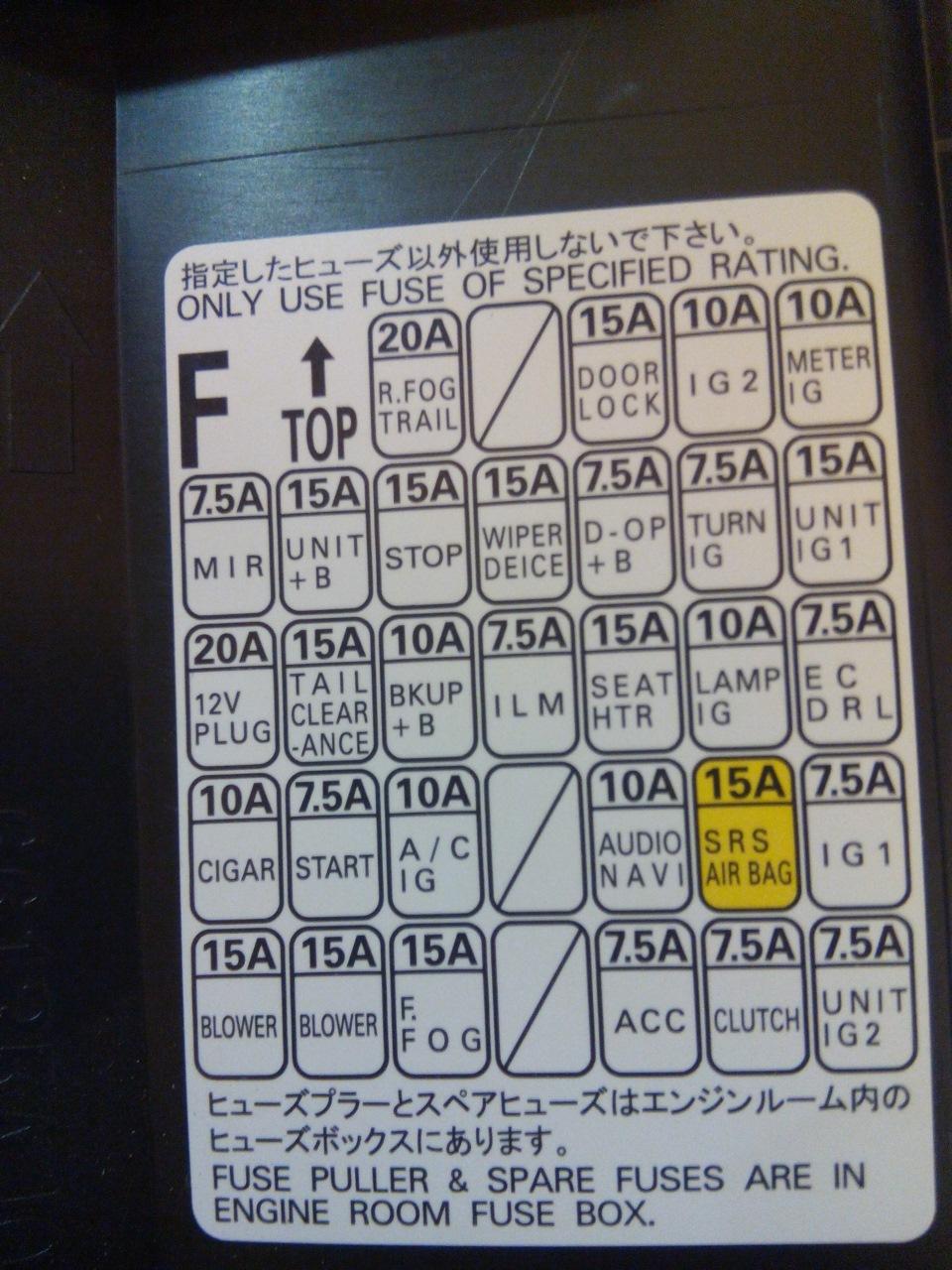 Схема предохранителей субару форестер