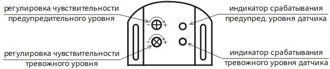Сигнализация Starline А61 Инструкция По Эксплуатации Как Настроить - фото 6