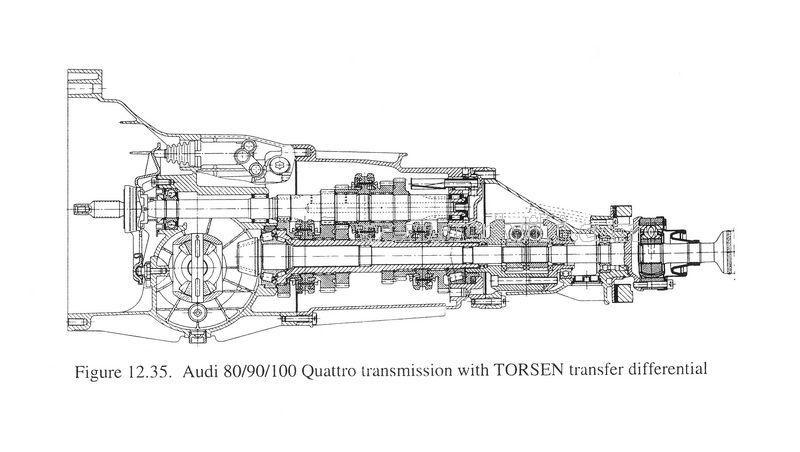 Ауди схема трансмиссии
