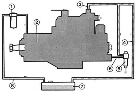 На рисунке схематически показано движение топлива в системе впрыска дизеля: от бака (7) топливо через подающий...