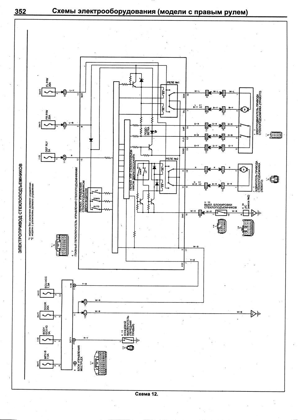 Схема для вышивки швейная машинка риолис 25