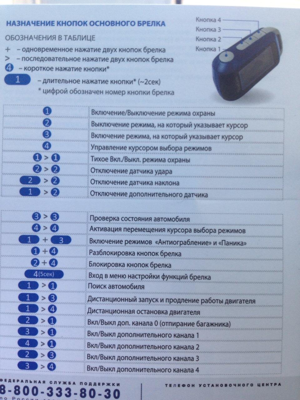 Старлайн инструкция к брелку с фото