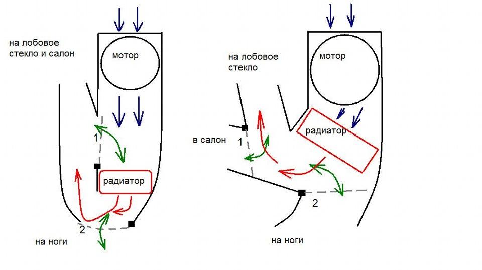 Схема печки на таврию