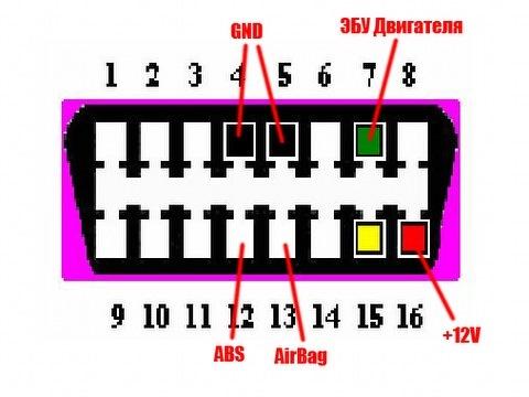 замка 12 — Модуль АБС 13