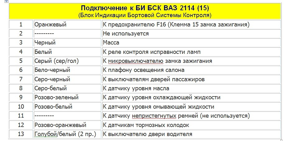 колодка БИ БСК 13 контакт