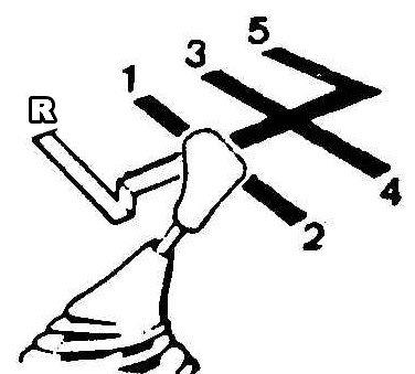 схема включения передач