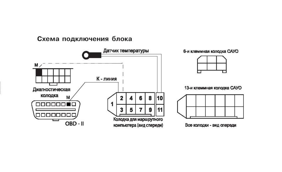 gamma компьютер установки схема бортовой