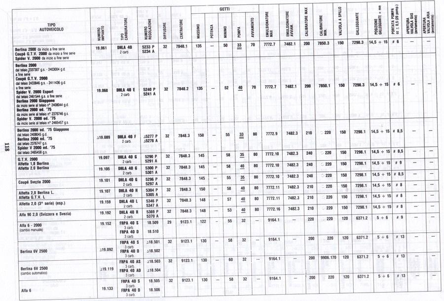 Программа для расчета диффузора карбюратора