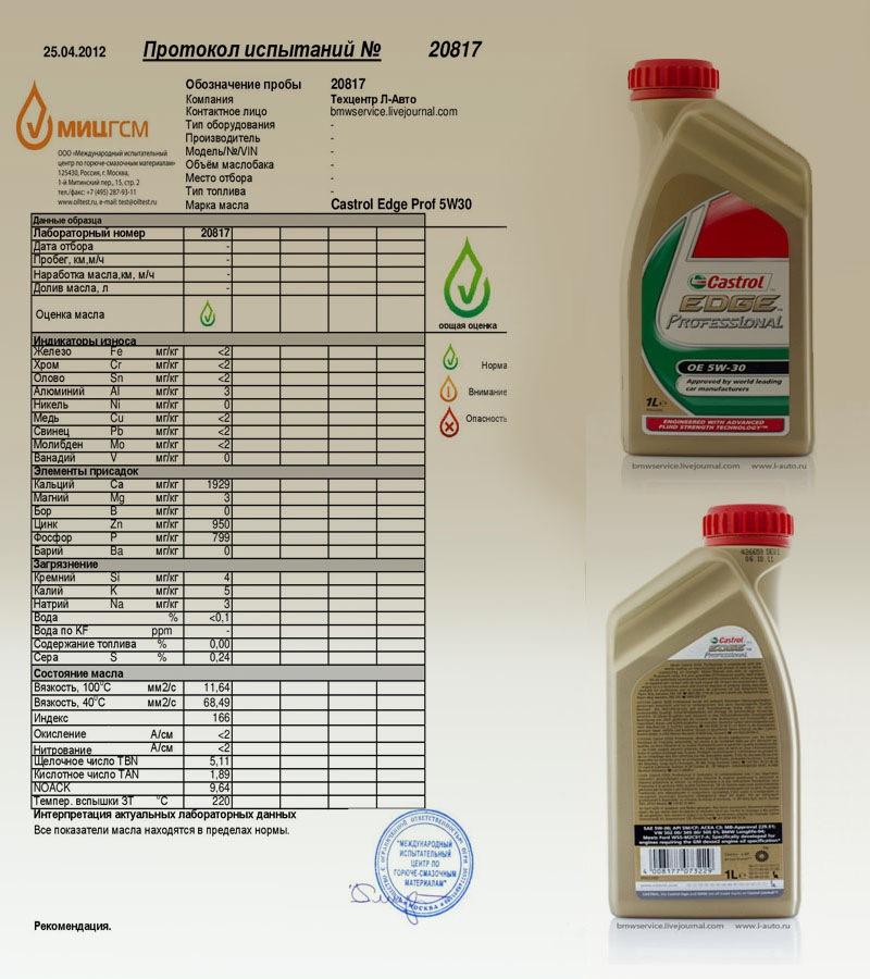 fosser масло отзывы для фольксваген поло седан