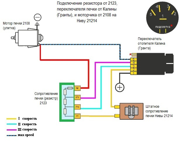 Схема подключение магнитолы калина