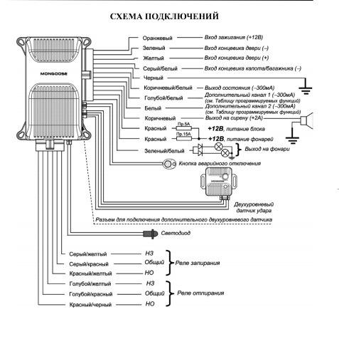 Сигнализация мангуст 400 схема подключения