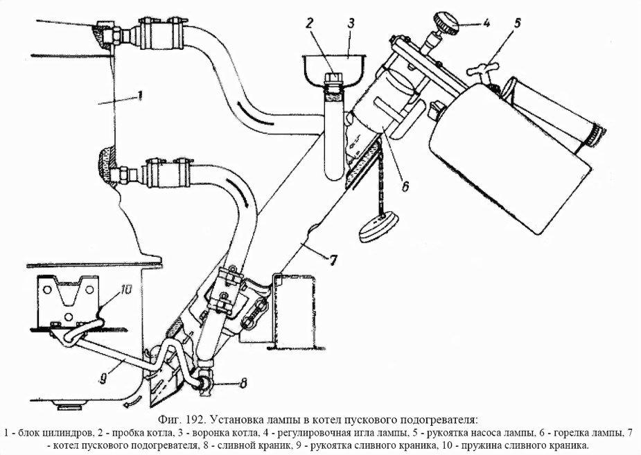 Установка предпускового подогревателя двигателя своими руками