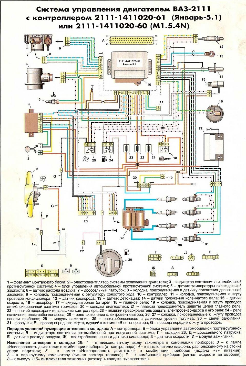 Электрическая схема духового шкафа занусси