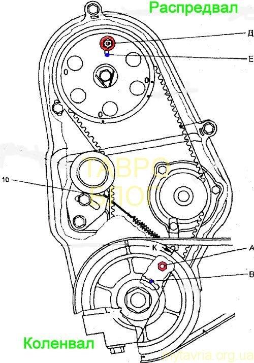 Замена ремня генератора на шевроле ланос