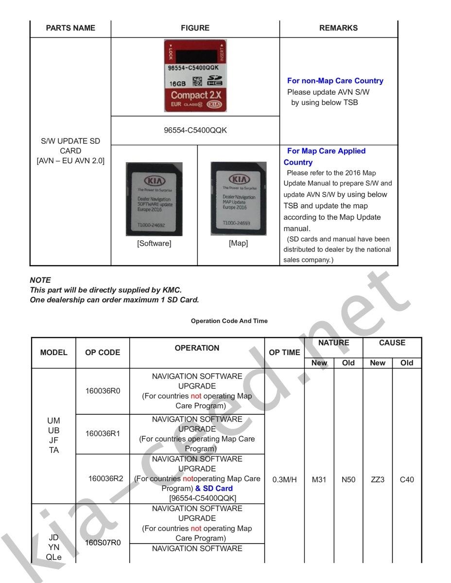 Tsb] Navigation update AVN2 0 — logbook KIA Ceed 2013 on DRIVE2