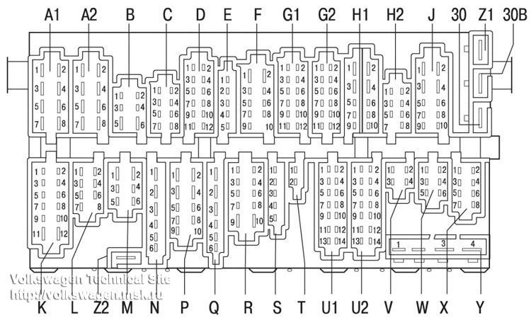 проводки панели приборов