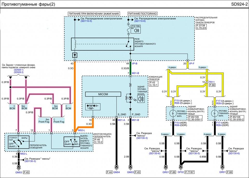 Схема подключения с птф и