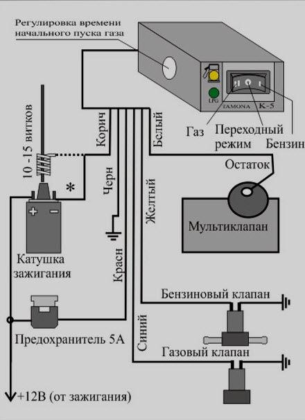 Схем установки газовой установки на авто 55