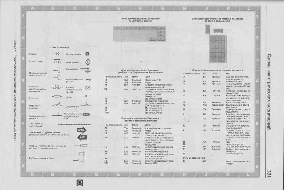 Мануал, электросхемы для Mazda