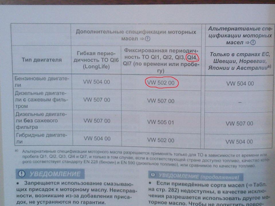 Допуски: зачем они? — Volkswagen Jetta, 1 4 л , 2013 года на