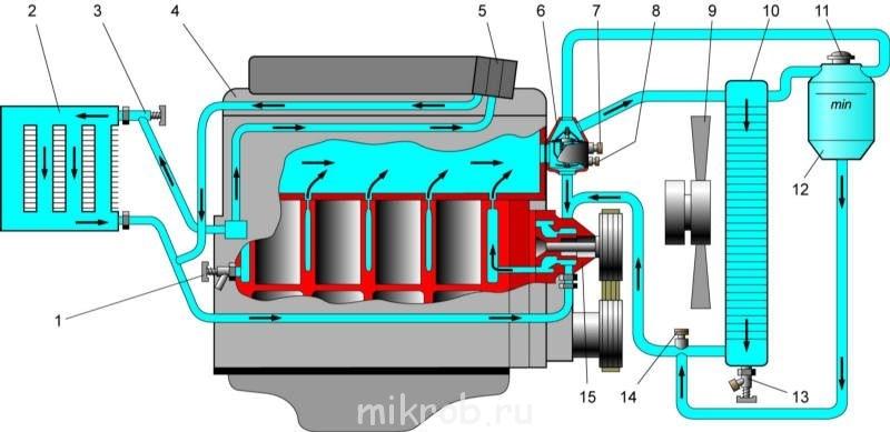 В схеме по мотору показано,