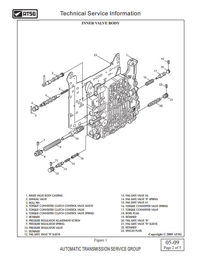 F4a42 Hyundai Transmission Diagram