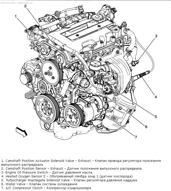 Модель КПП на Astra J: M32 или