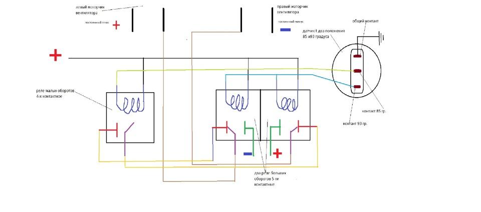 Не включается вентилятор на транспортер т4 стол накопитель конвейер