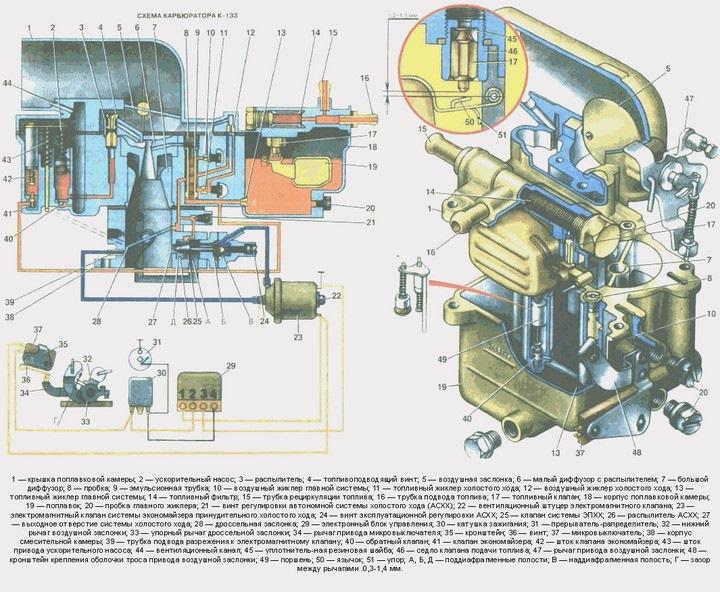 регулировка карбюратора к-133