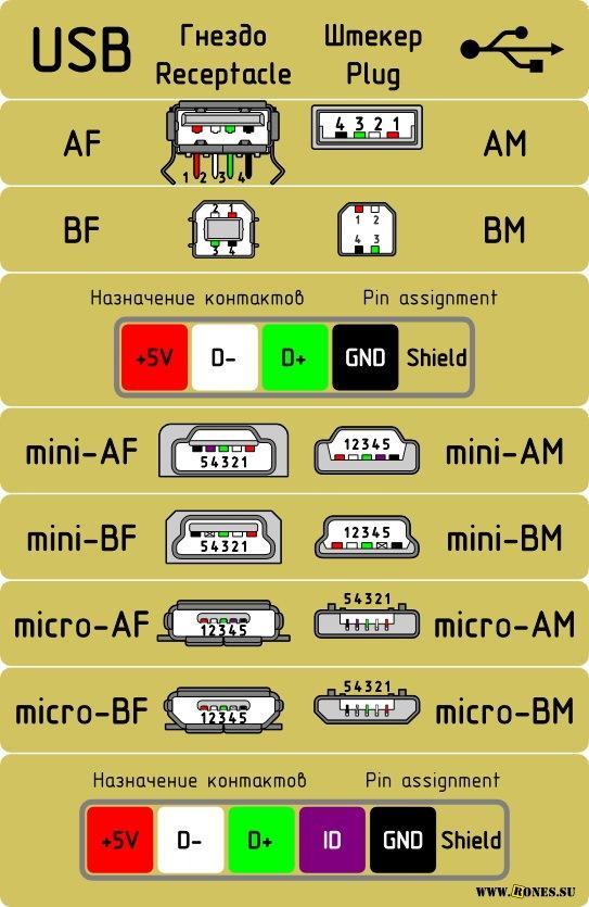 Кабель USB3.0 тип А(m)-microB(9P) 0,5м.