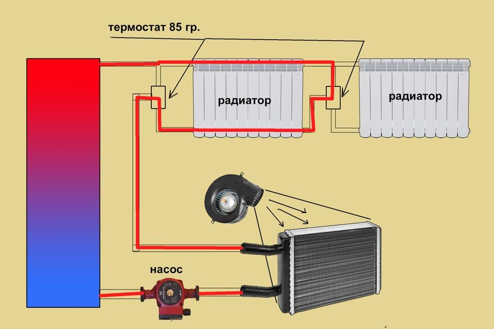 Как сделать отопление в гараж своими руками 97