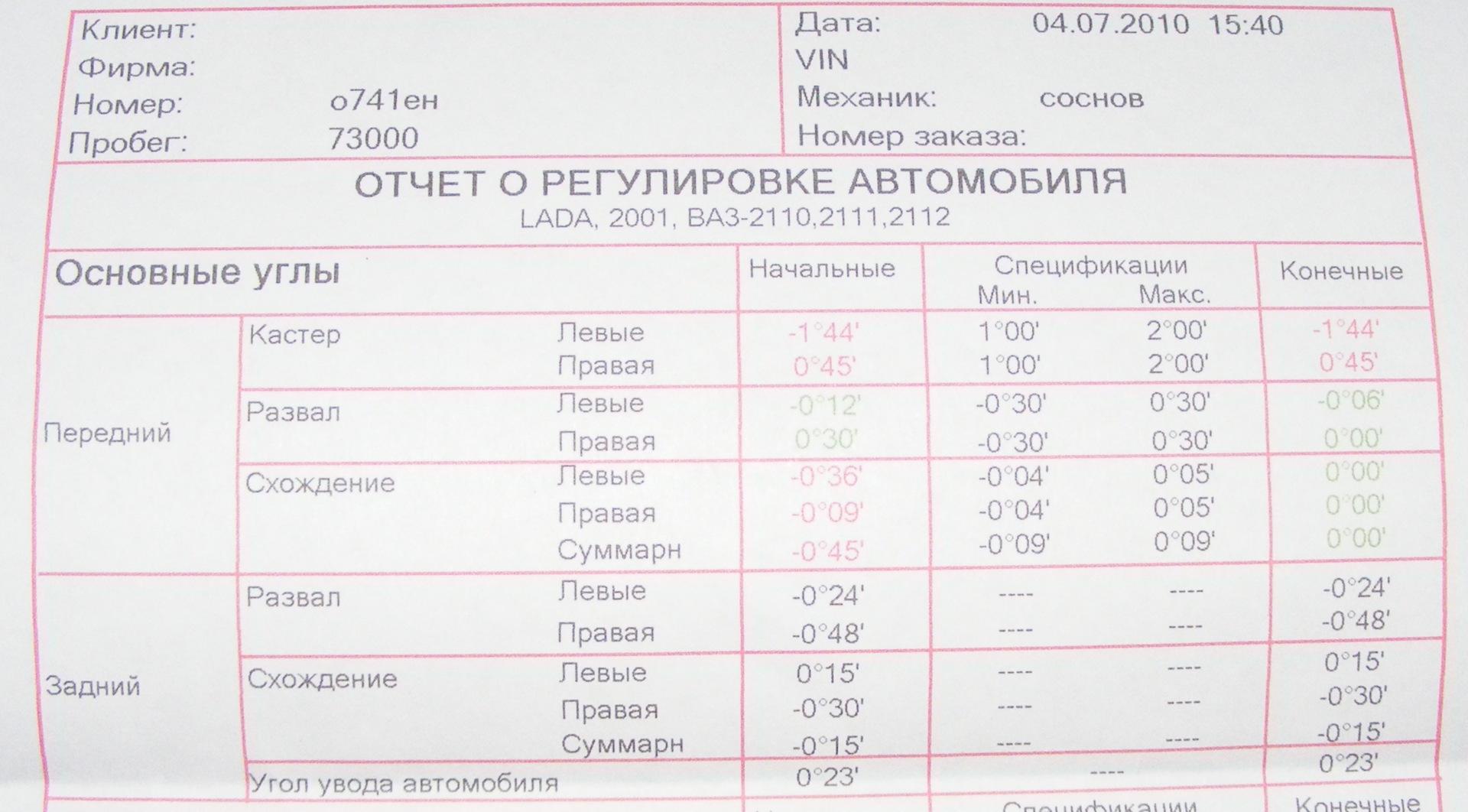 Фото №30 - сход развал ВАЗ 2110 параметры