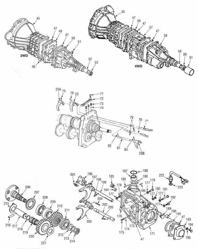 Кпп нива шевроле схема