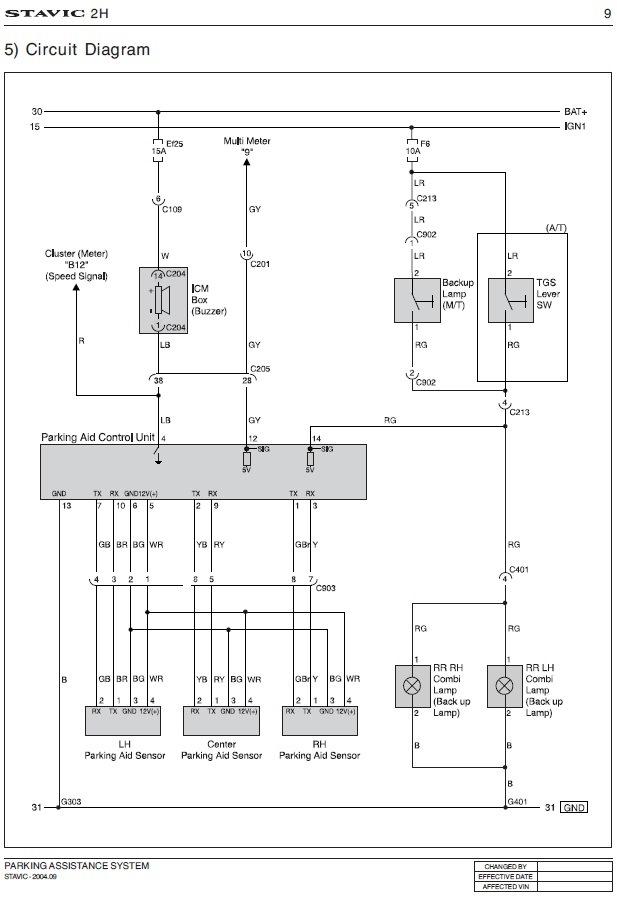 Схема парктроника