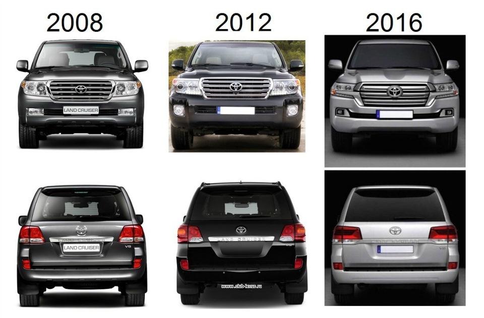 Toyota Land Cruiser 300 Series Release Date >> Новый Крузак в старом плаще. — бортжурнал Toyota Land Cruiser 200 АльфаКрузак 2008 года на DRIVE2