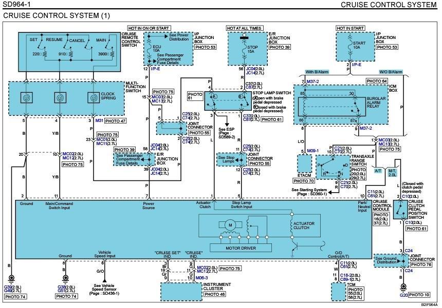 Cruise Control  U2014 Wiring Diagram  U2014 Logbook Kia Cerato Lpg