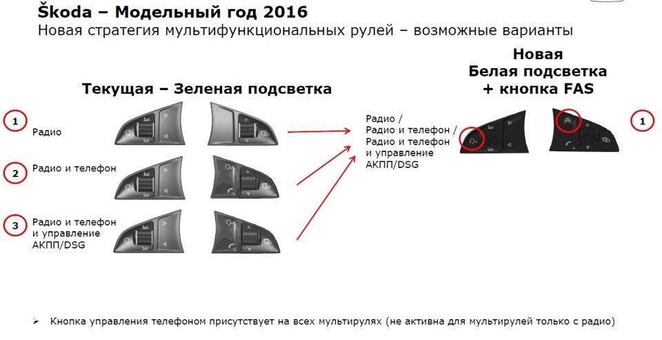 Коробка передач на шевроле нива схема