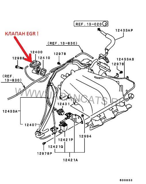 кратковременная ошибка клапана egr на митсубиси галанд