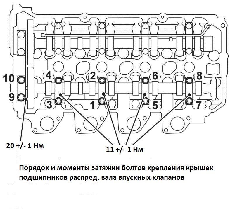 Схема регулировки клапанов на дойце