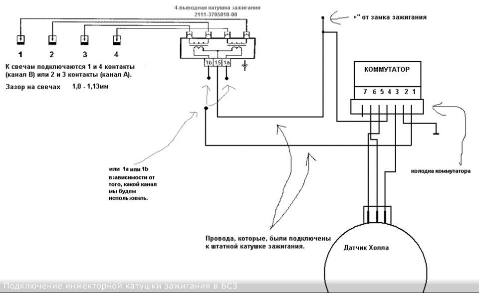 Схема подключения инжекторной