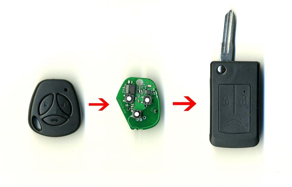Как сделать ключ для приоры