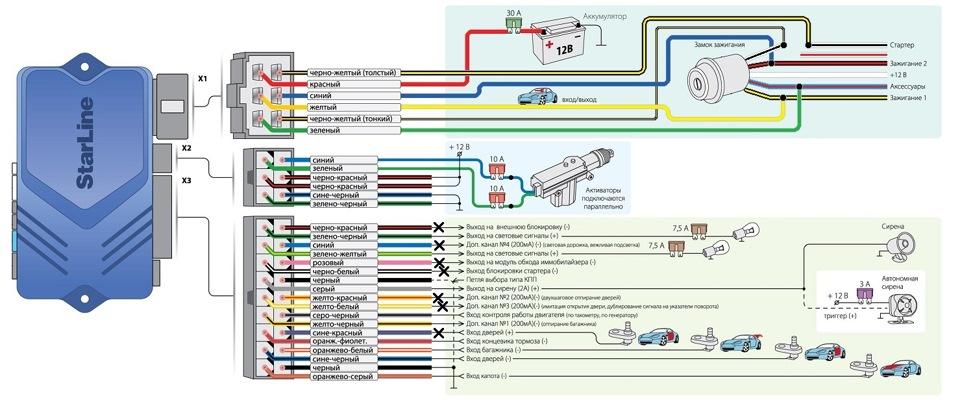 Установка автосигнализации старлайн в9