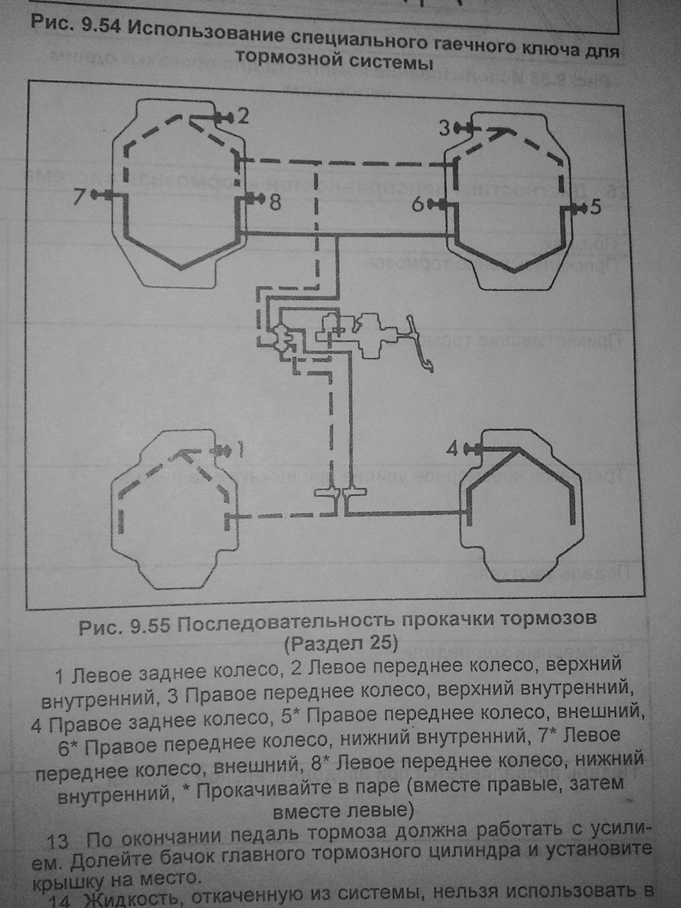 вольво 740 схема приборки