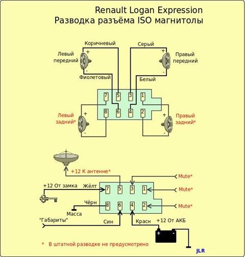 схема магнитолы renault