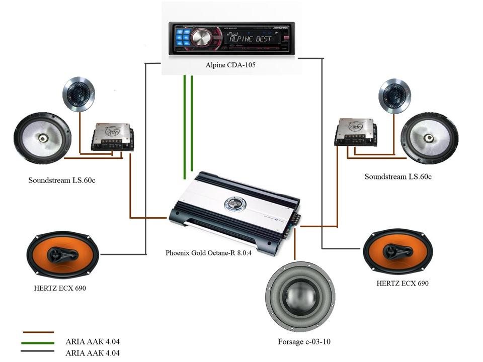 Моя схема подключения акустики